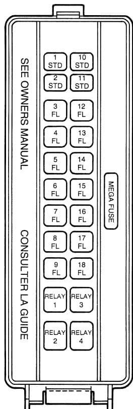 Mercury Cougar 7th Generation - fuse box - high current fuse