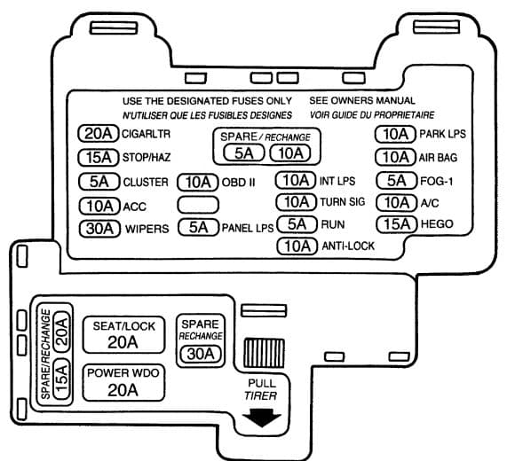 Mercury Cougar 7th Generation - fuse box - instrument panel
