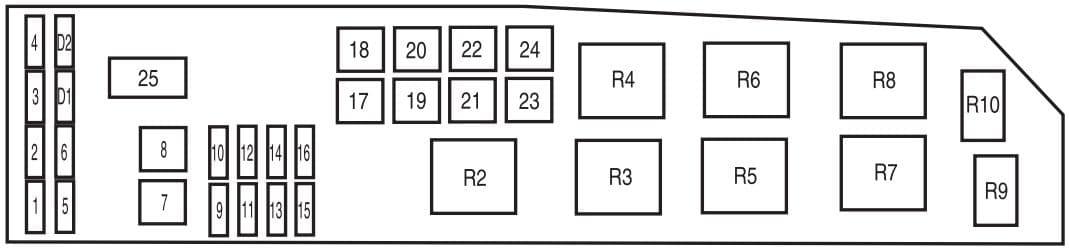 Mercury Mariner - fuse box - power distribution box