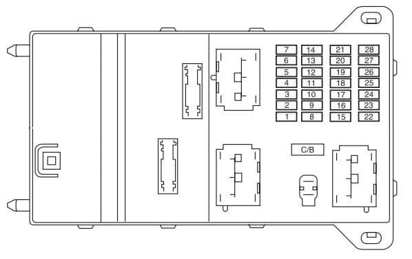 Mercury Milan - fuse box - passanger compartment