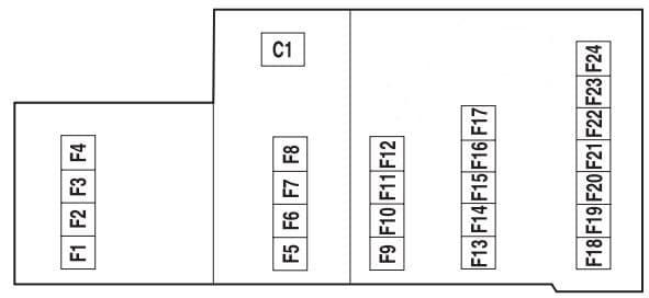 Mercury Montego - fuse box - passenger compartment