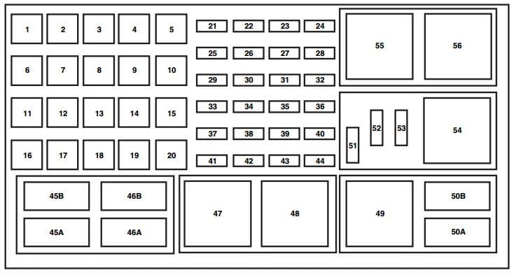 Mercury Mountaineer Third Generation - fuse box - power distribution box
