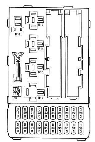 Mercury Mystique - fuse box - instrument panel
