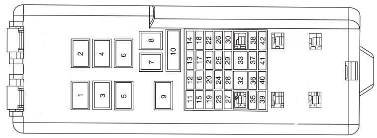 Mercury Sable 4th Generation - fuse box - passeneger compartment