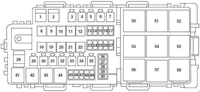 Mercury Milan - fuse box diagram - engine compartment