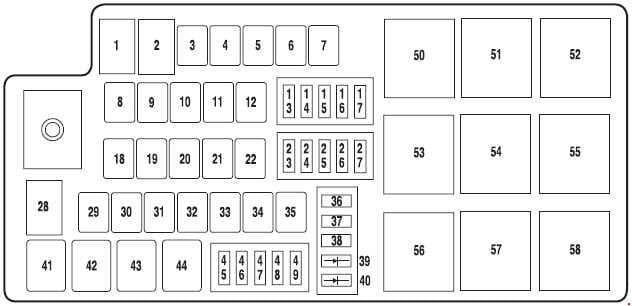 Mercury Montego - fuse box diagram - engine compartment
