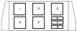 Mercury Monterey - fuse box diagram - auxiliary relay box (cooling fans)