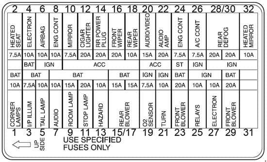 Mercury Villager - fuse box diagram - passenger compartment