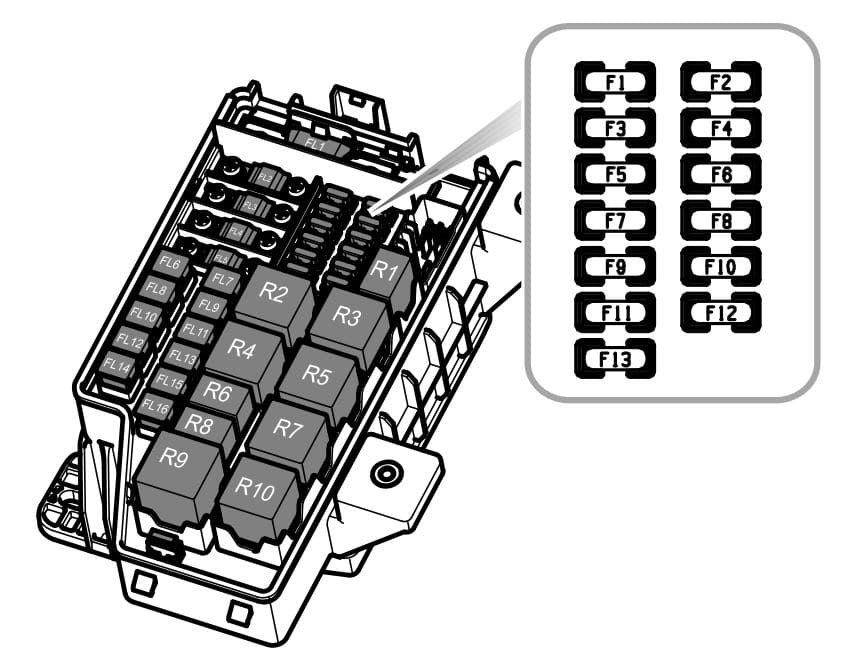 MG 3 - fuse box diagram - engine compartment