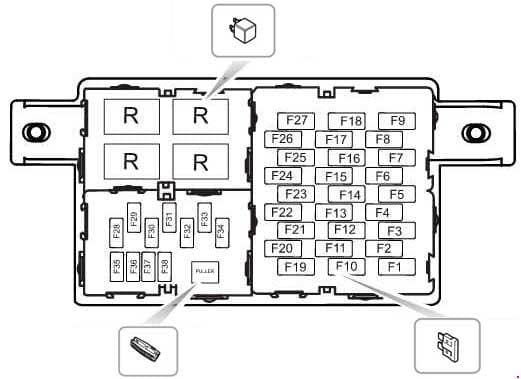 MG 3 - fuse box diagram - passenger compartment
