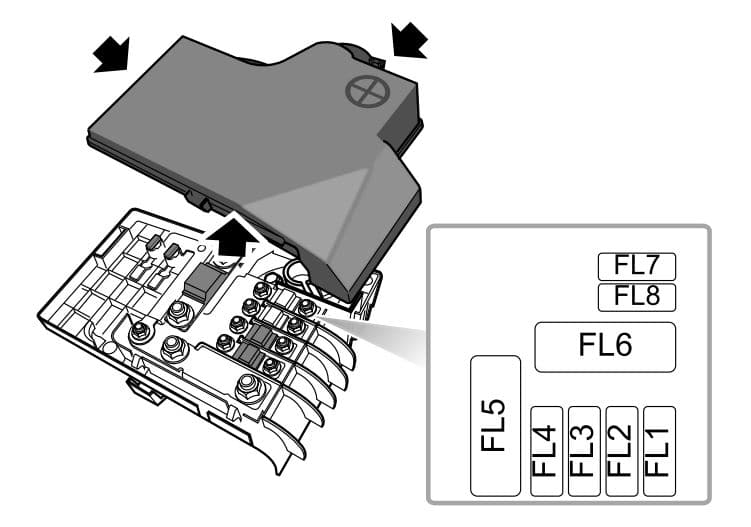 MG 6 - fuse box diagram - battery box