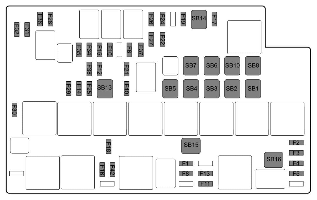 MG GS - fuse box diagram - engine compartment