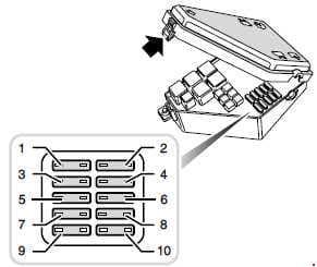 MG ZR - fuse box diagram - engine compartment