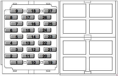 MG ZR - fuse box diagram - instrument panel