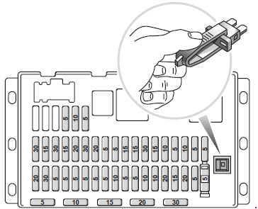 MG ZT - fuse box diagram - passenger compartment