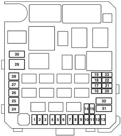 Mitsubish ASX - fuse box diagram - engine compartment