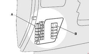 Mitsubish ASX - fuse box diagram - instrument panel