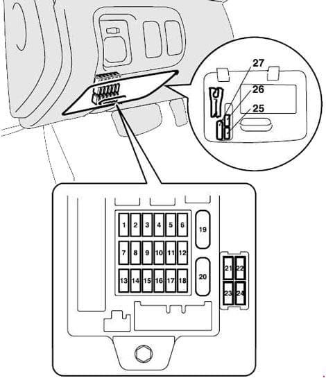 Mitsubishi Eclipse 4G - fuse box diagram - instrumrent panel