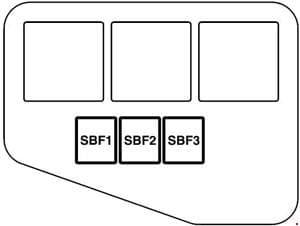 Mitsubish Mirage - fuse box diagram - engine compartment - box B