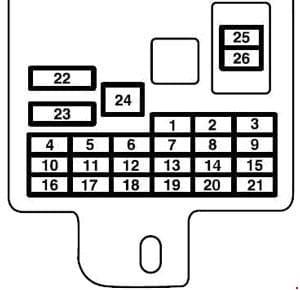 Mitsubish Mirage - fuse box diagram - instrument panel