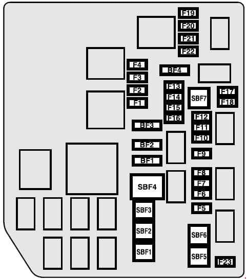 Mitsubish Outlander - fuse box diagram - engine compartment