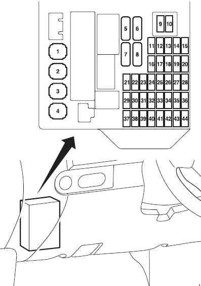 Mitsubishi Colt (Z30) - fuse box diagram