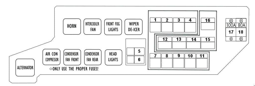Mitsubishi Delica L400 - fuse box diagram - engine compartment fuse box