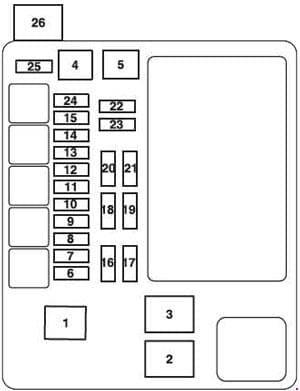 Mitsubishi Eclipse 4G - fuse box diagram - engine compartment