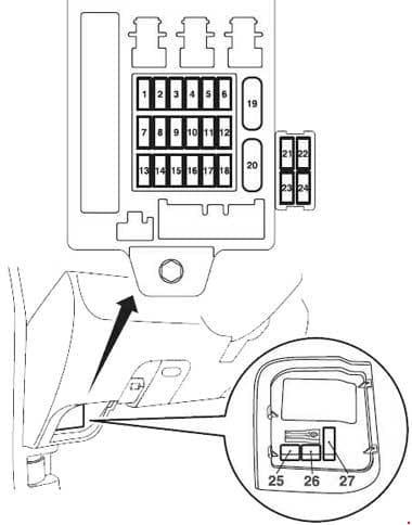 Mitsubishi Grandis - fuse box diagram - dashboard LHD