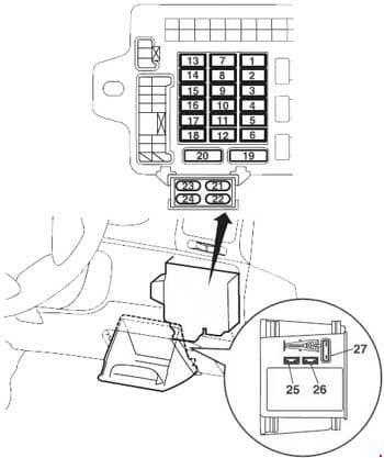 Mitsubishi Grandis - fuse box diagram - dashboard RHD