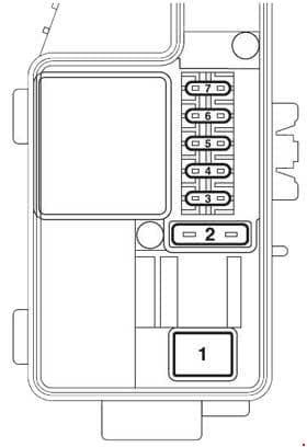Mitsubishi Grandis - fuse box diagram - engine compartment (diesel)