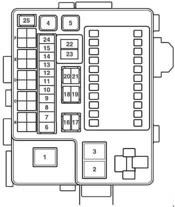 Mitsubishi Grandis - fuse box diagram - engine compartment