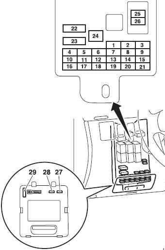 Mitsubishi L200 - fuse box diagram - dashboard LHD