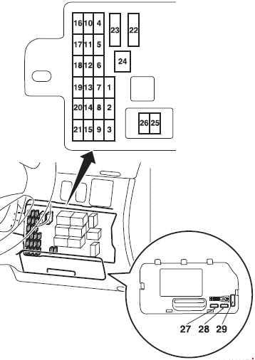 Mitsubishi L200 - fuse box diagram - dashboard RHD