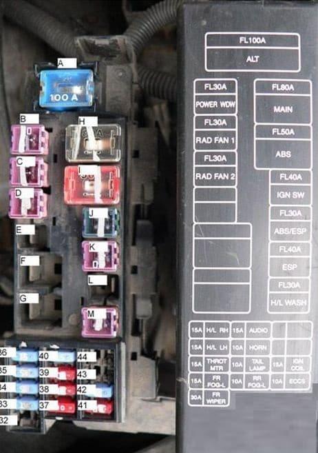 Nissan Almera - fuse box diagram - engine compartment