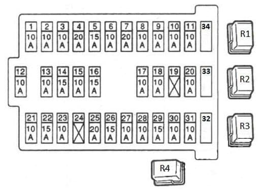 Nissan Almera - fuse box diagram - instrument - panel (front side)