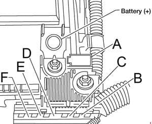 Nissan Altima - fuse box diagram - fusible link block