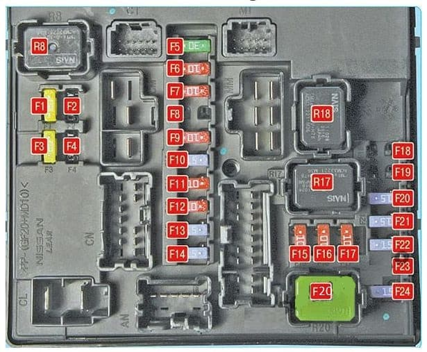 Nissan Juke - fuse box diagram - engine compartment (box 1)