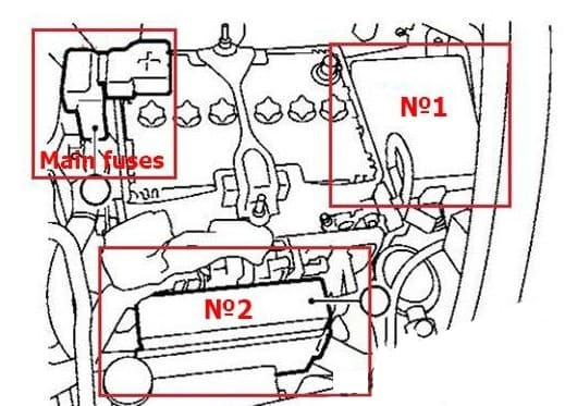 Nissan Juke - fuse box diagram - engine compartment - location
