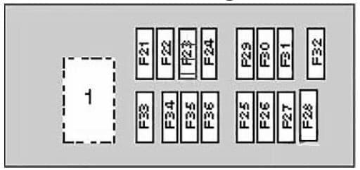 Nissan Micra - fuse box diagram - engine compartment (box 2)