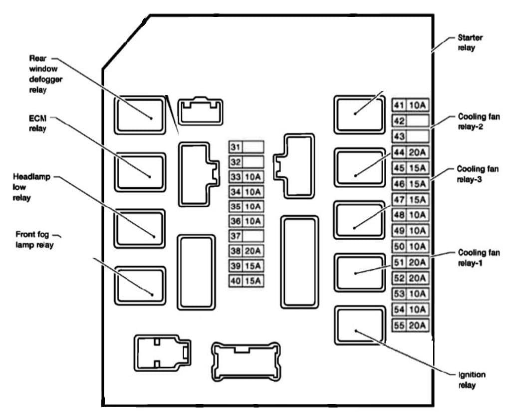 Nissan Micra - fuse box diagram - engine compartment (box 1)