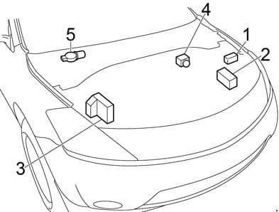 Nissan Murano - fuse box diagram - engine compartment (location)
