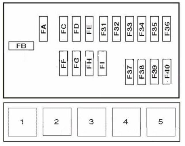 Nissan Navara - fuse box diagram - engine compartment