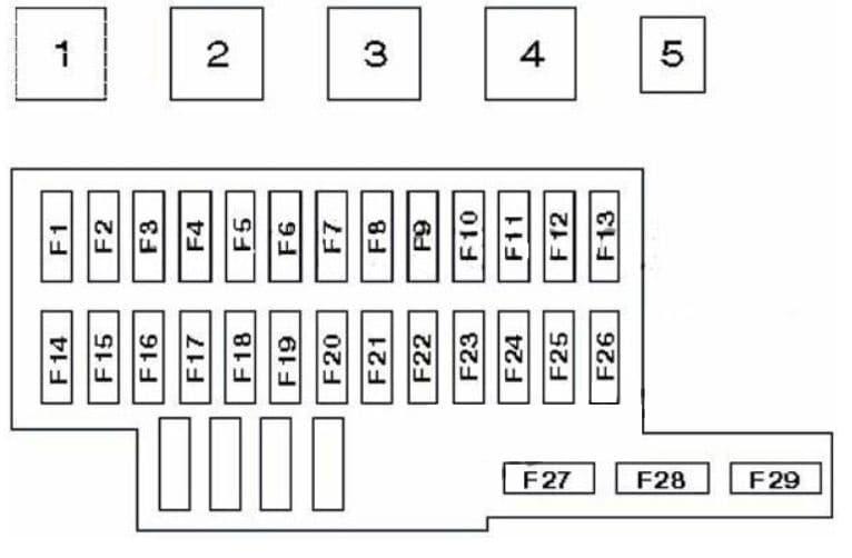Nissan Navara - fuse box diagram - passenger compartment
