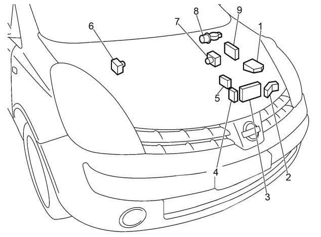 Nissan Note - fuse box diagram - engine compartment