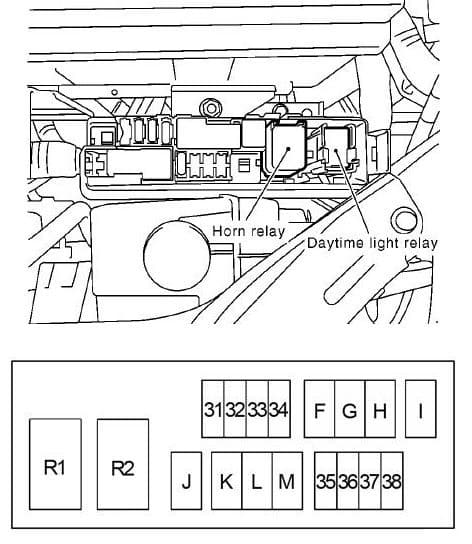 Nissan Note - fuse box diagram - engine compartment additionalfuse box