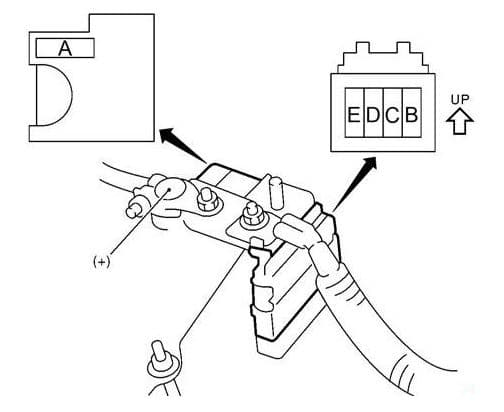 Nissan Note - fuse box diagram - fusible link holder