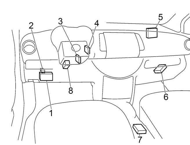 Nissan Note - fuse box diagram - passenger compartment LHD