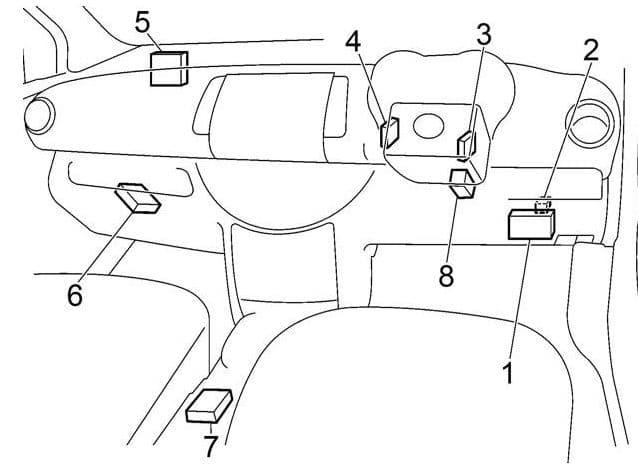 Nissan Note - fuse box diagram - passenger compartment RHD