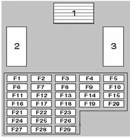 Nissan Patrol - fuse box diagram - passenger compartment